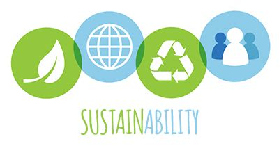 How to Write a Research Paper on Sustainable Development