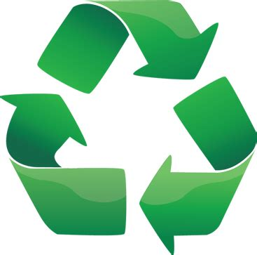 Essay about sustainability and helping the environment